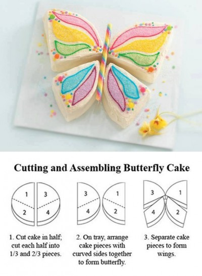 How To Make Butterful Shaped Cake Step By Step Diy Tutorial Instructions