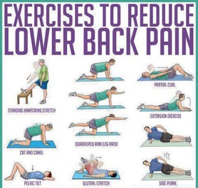 How to relieve lower back pains step by step DIY tutorial instructions