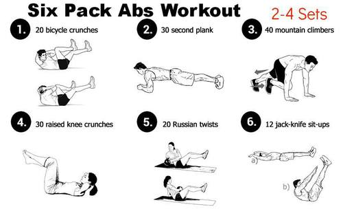 how to get a six pack abs in 3 minutes | How To Instructions