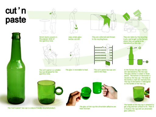 How to up-cycle beer bottles into mugs step by step DIY tutorial instructions