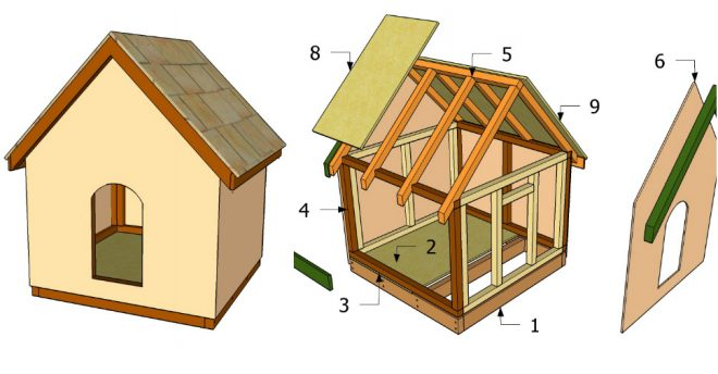 How to make a simple doghouse step by step diy tutorial for How to build a house step by step instructions