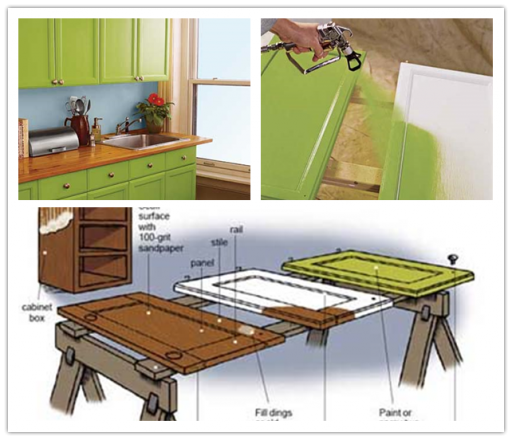 How to paint kitchen cabinets step by step DIY tutorial instructions