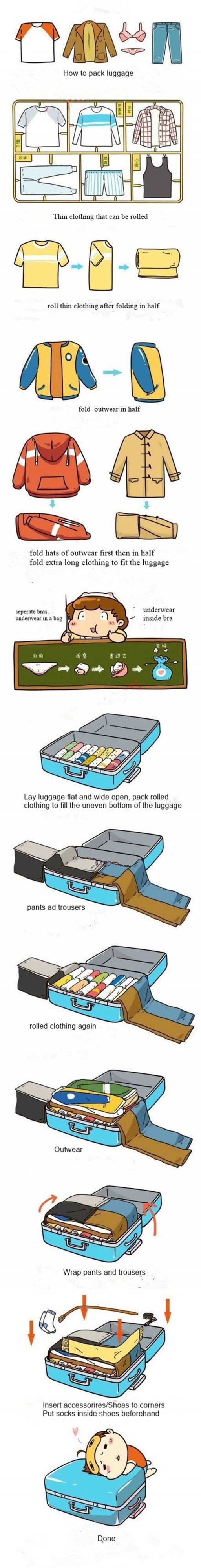 How to pack luggage more efficiently step by step DIY tutorial instructions 2