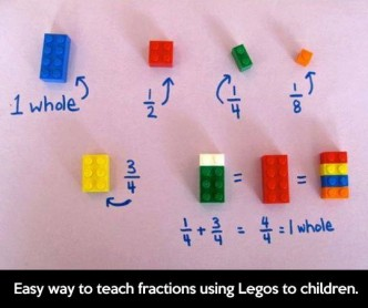 How To Teach Kids Math With Lego Blocks