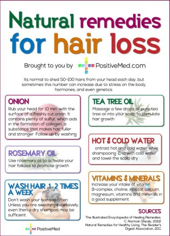 Natural Remedies To Cure Hair Loss