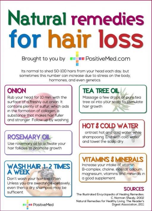 Hair Loss Cure Natural Way