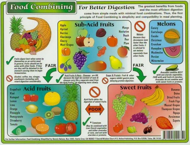 food-combinations-mess-with-your-health-1