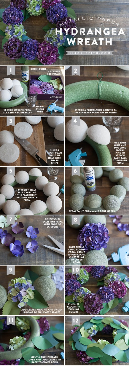 How To Make DIY Paper Hydrangea Wreath 1