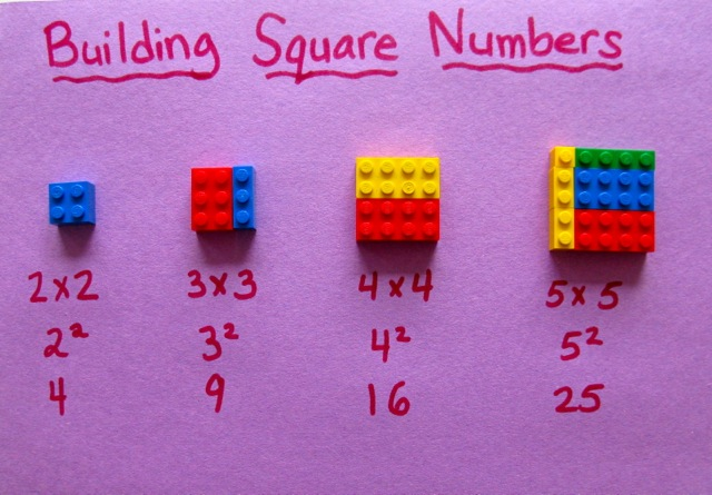 Lego Square Numbers