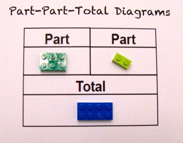 lego-math-01