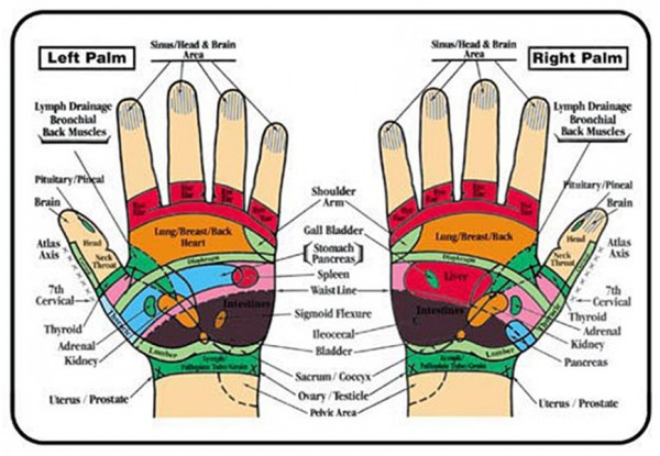 Reflexology - DIY Guide To Boost Up Health And Keep Doctors Away 3
