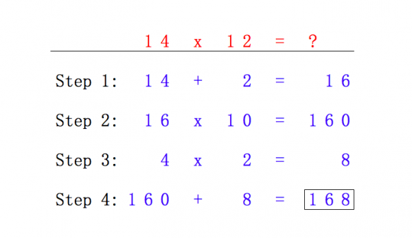 Indian Multiplication Trick