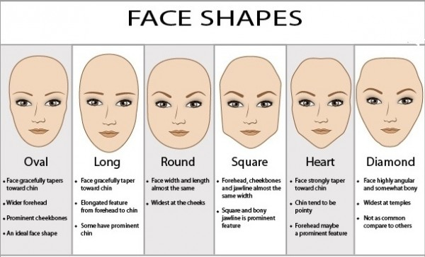How To Match Eyebrow Shapes With Different Face Shapes