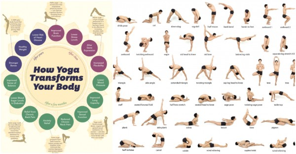 How Yoga Changes Your Body 1