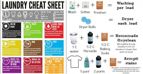 Laundry Stain Removal Cheat Sheet 9