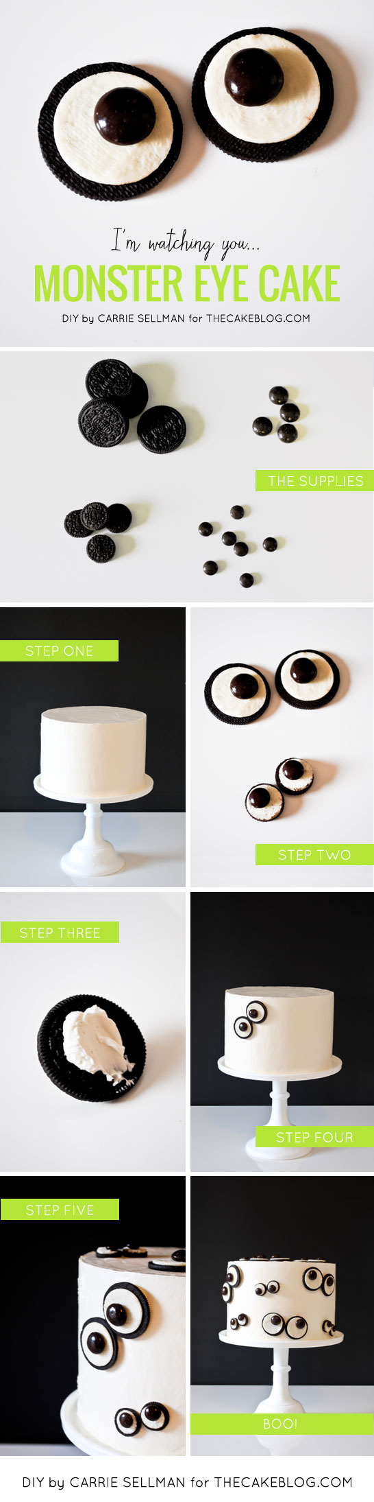 diy monster eye cake