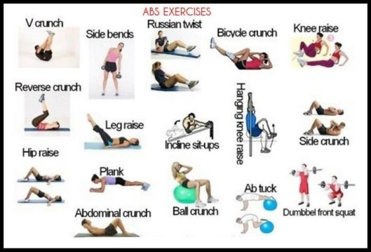 Six Pack Abs Workout How To Instructions Gym Chart For Men